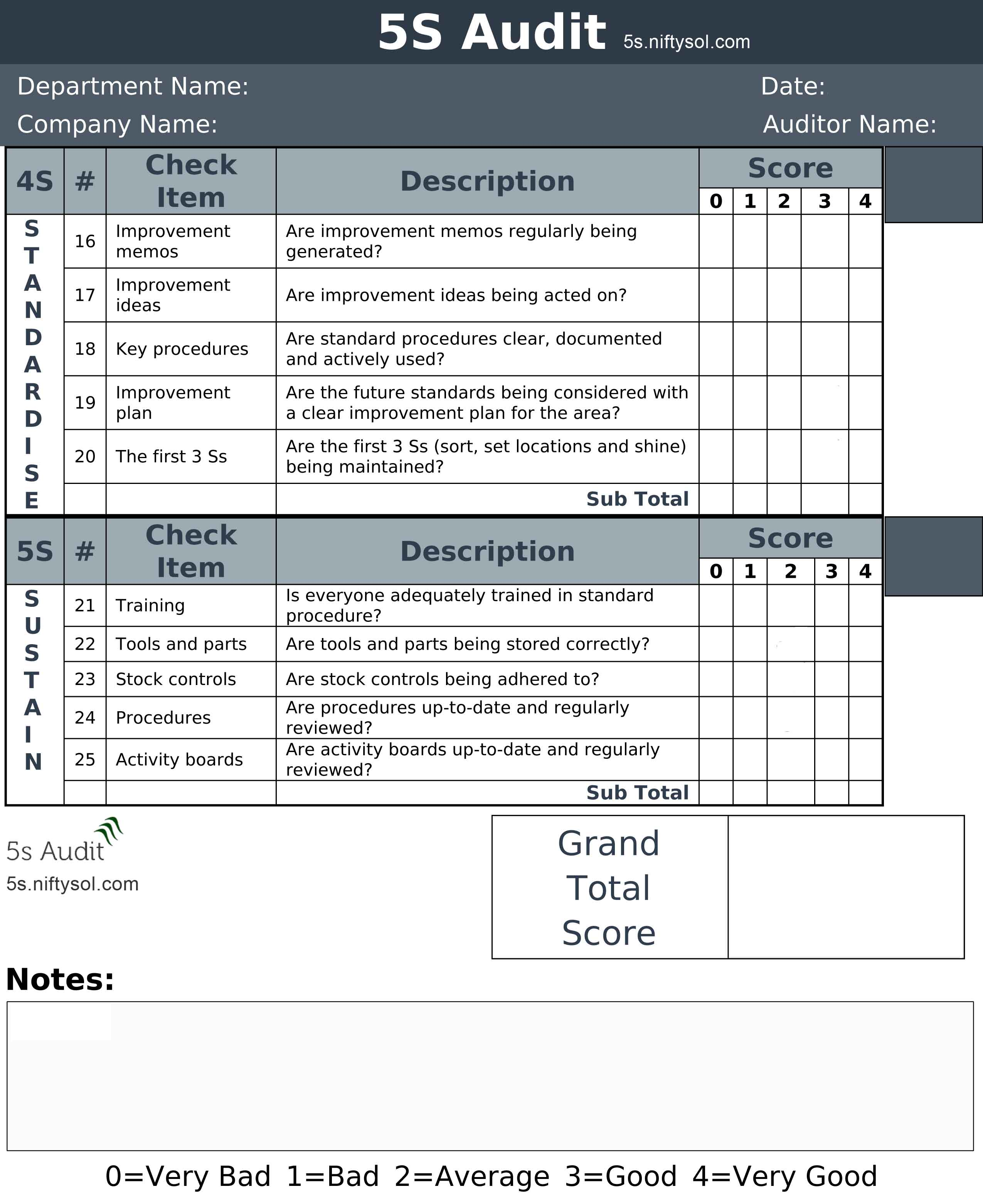 5s Audit Checklist Pdf Image  Audit Format